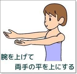 手・腕の自己診断チェック